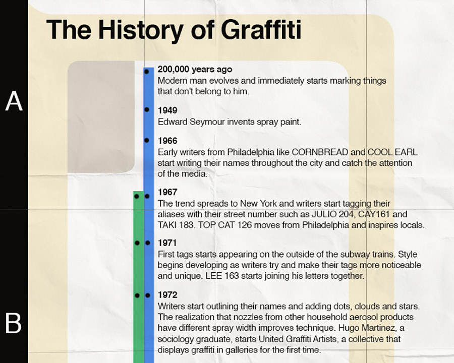 history-of-graffiti-infographic – Spraydaily.com